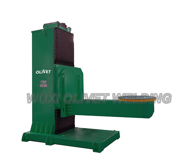 China Welding Positioner